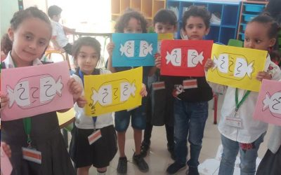 Learning The Arabic Alphabet Letters